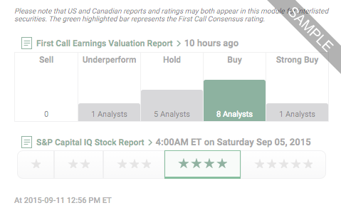 Stock Quotes, Charts & More | Investing at TD